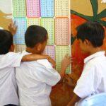 Nourrir, règles d'hygiène, soins et éducation - Apprentissage calcul - Les restaurants des enfants